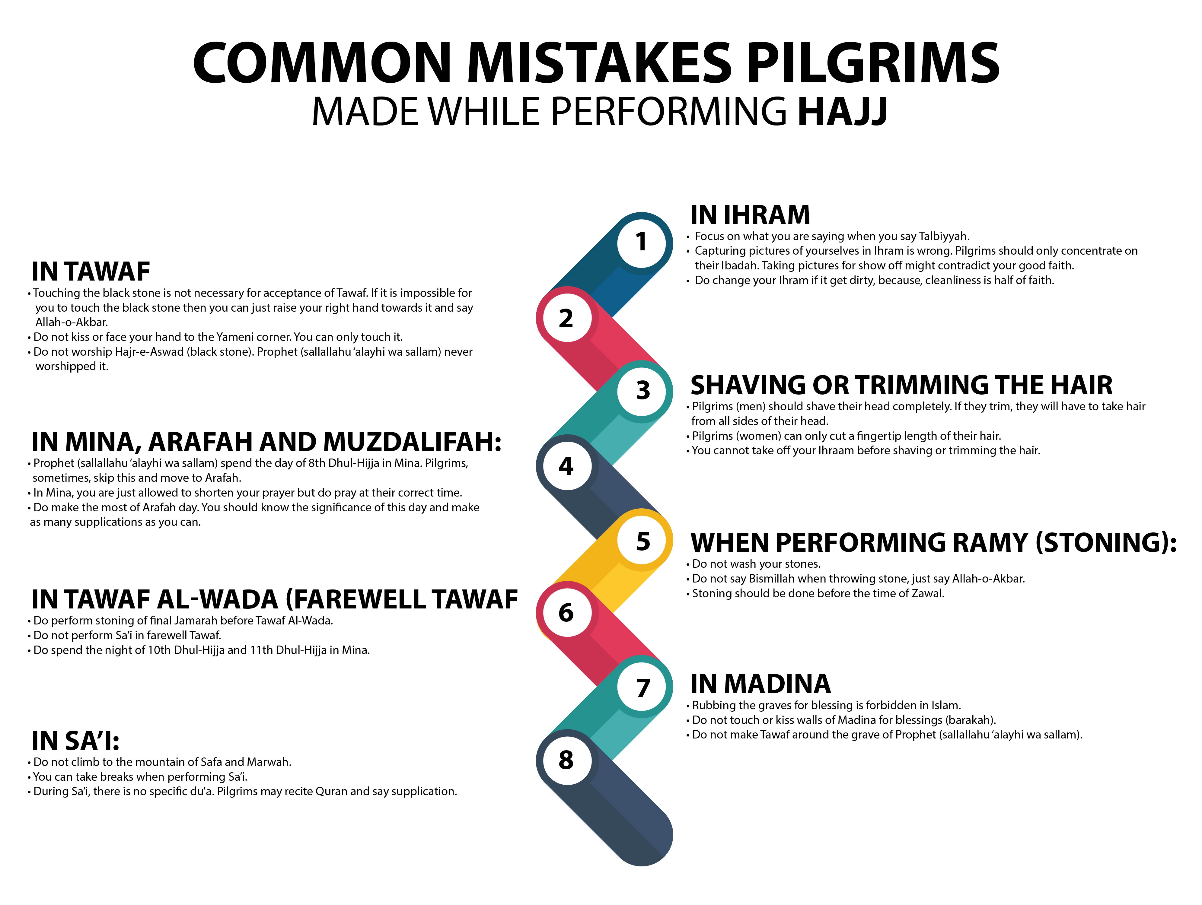Common Mistakes During Pilgrimage